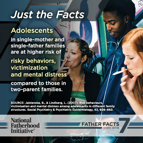 Father Absence: Adolescent Risky Behaviors