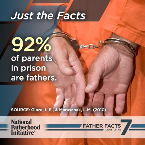 FF7_IncarceratedFathers_500px.jpg