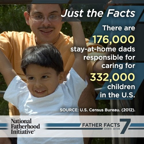 Fathers Fact: Stay at Home Dads