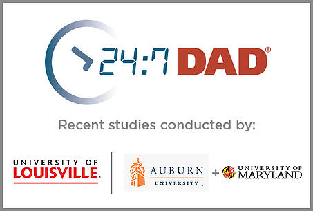 NFI_Blog_2-studies-on-247-dad