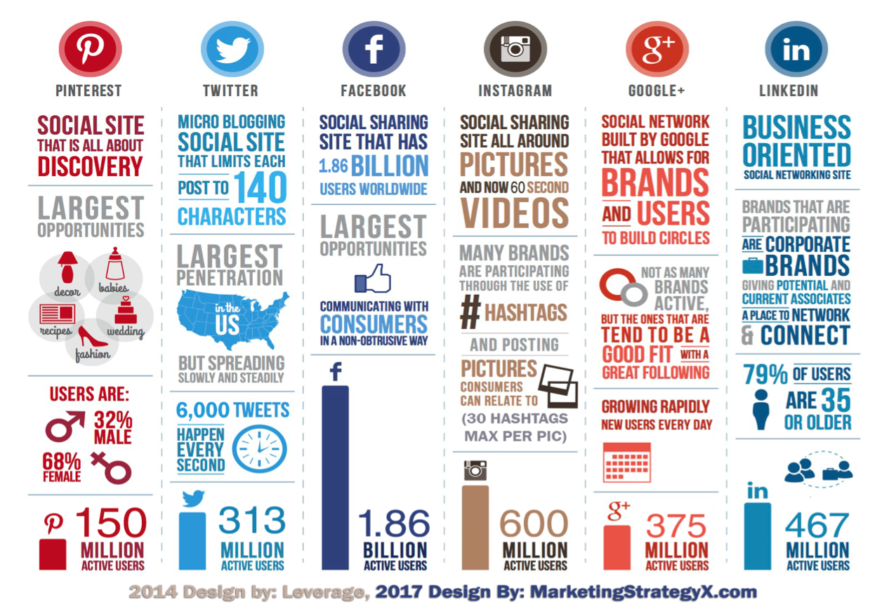 social-media-infographic.png