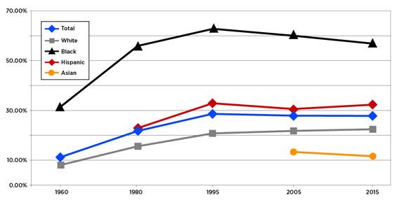 stat-chart.jpg