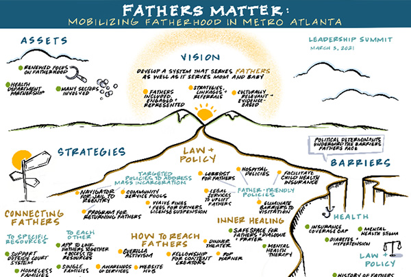 Community Mobilization Approach to Increase Father Involvement